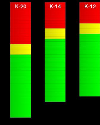 K-System Metering 101