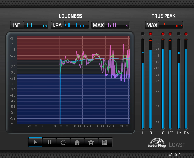 LCAST: Loudness meter for broadcast (AAX, AU and VST)